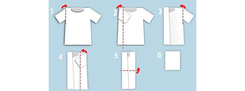 Изображение с фото-инструкцией для складывания футболки традиционным методом