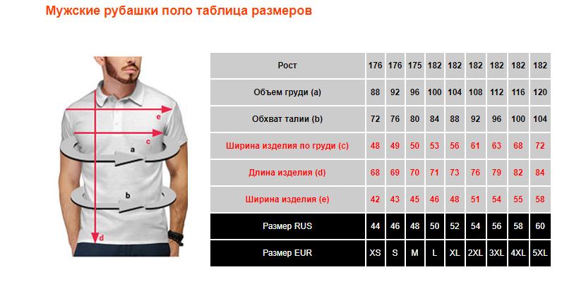 Изображение со схемой для замера мужских футболок поло и таблица размеров
