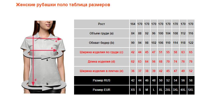 Фото со схемой для замера футболок поло для девушек и таблица размеров