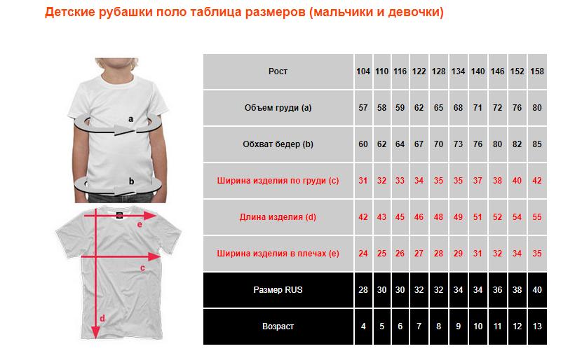 Картинка со схемой для замера детских футболок поло и таблица размеров