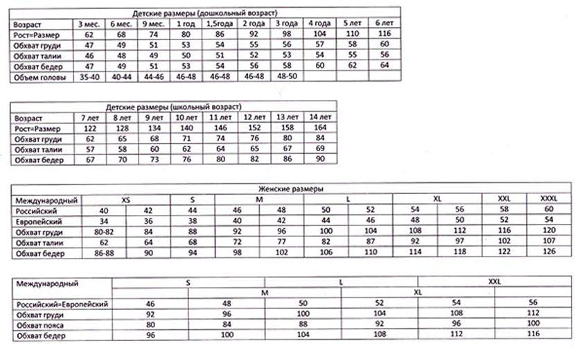 Картинка с таблицей с размерами одежды по нормам разных стран