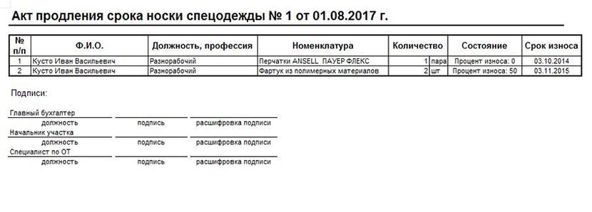 Фото примера акта продления срока носки спецодежды